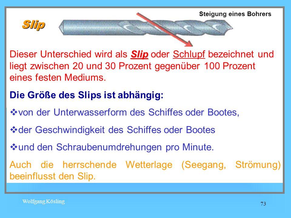 Wolfgang Kösling 73 Slip Dieser Unterschied wird als Slip oder Schlupf bezeichnet und liegt zwischen 20 und 30 Prozent gegenüber 100 Prozent eines fes
