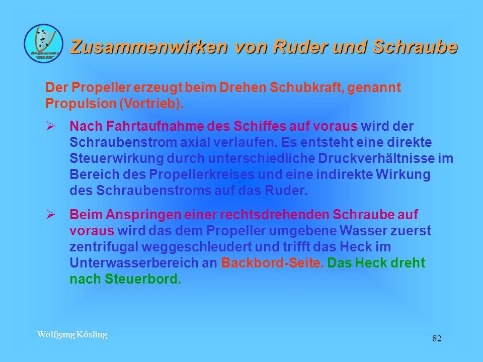 Wolfgang Kösling 82 Zusammenwirken von Ruder und Schraube Der Propeller erzeugt beim Drehen Schubkraft, genannt Propulsion (Vortrieb). Nach Fahrtaufna