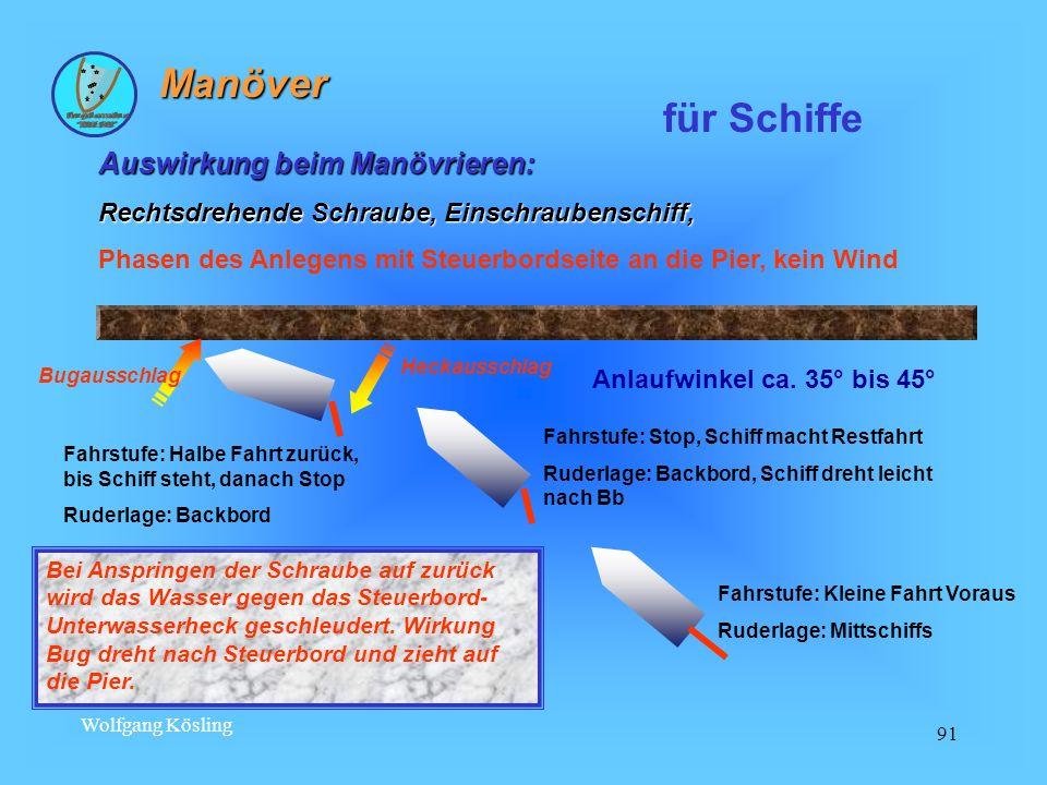 Wolfgang Kösling 91 Manöver Auswirkung beim Manövrieren: Rechtsdrehende Schraube, Einschraubenschiff, Phasen des Anlegens mit Steuerbordseite an die P