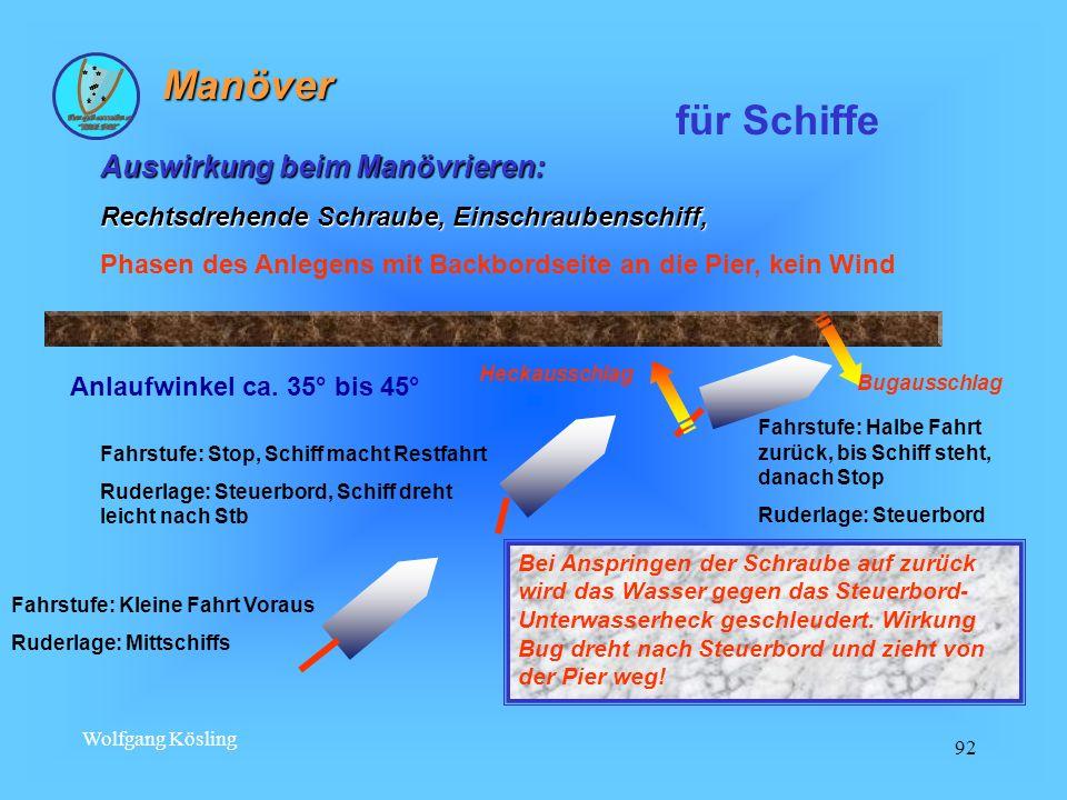 Wolfgang Kösling 92 Auswirkung beim Manövrieren: Rechtsdrehende Schraube, Einschraubenschiff, Phasen des Anlegens mit Backbordseite an die Pier, kein