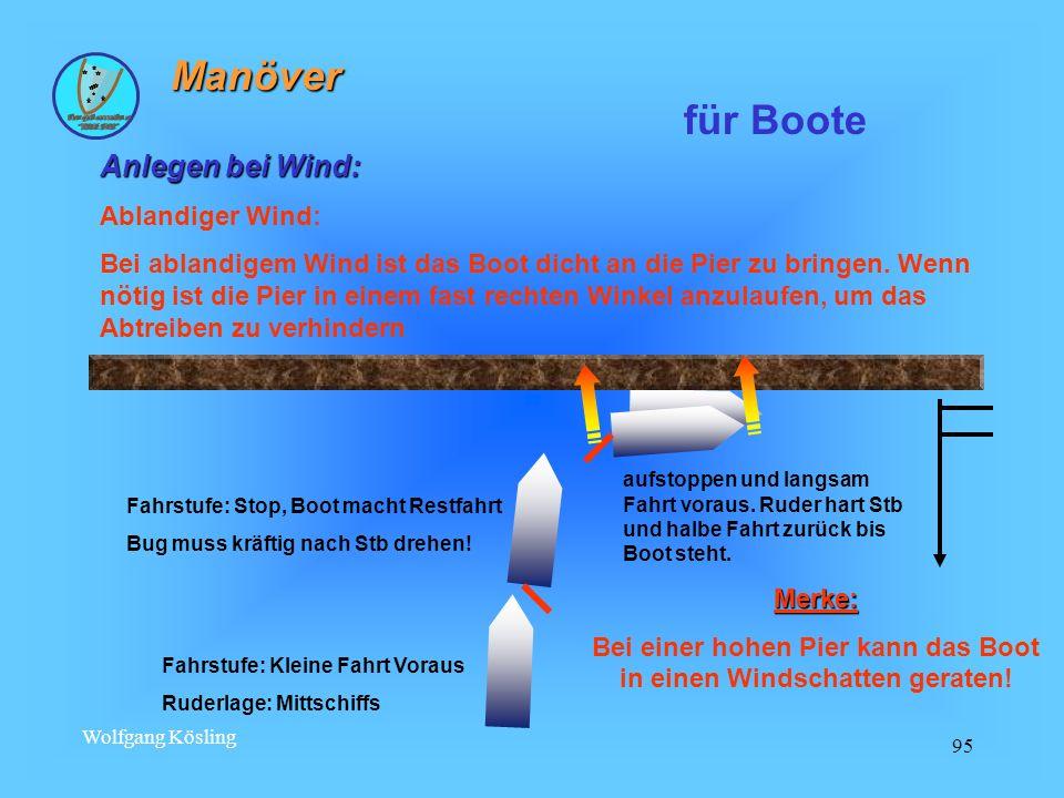 Wolfgang Kösling 95 Anlegen bei Wind: Ablandiger Wind: Bei ablandigem Wind ist das Boot dicht an die Pier zu bringen. Wenn nötig ist die Pier in einem