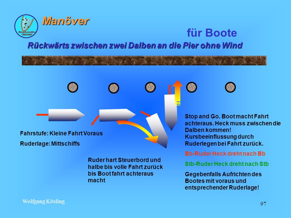 Wolfgang Kösling 97 Rückwärts zwischen zwei Dalben an die Pier ohne Wind für Boote Fahrstufe: Kleine Fahrt Voraus Ruderlage: Mittschiffs Stop and Go.