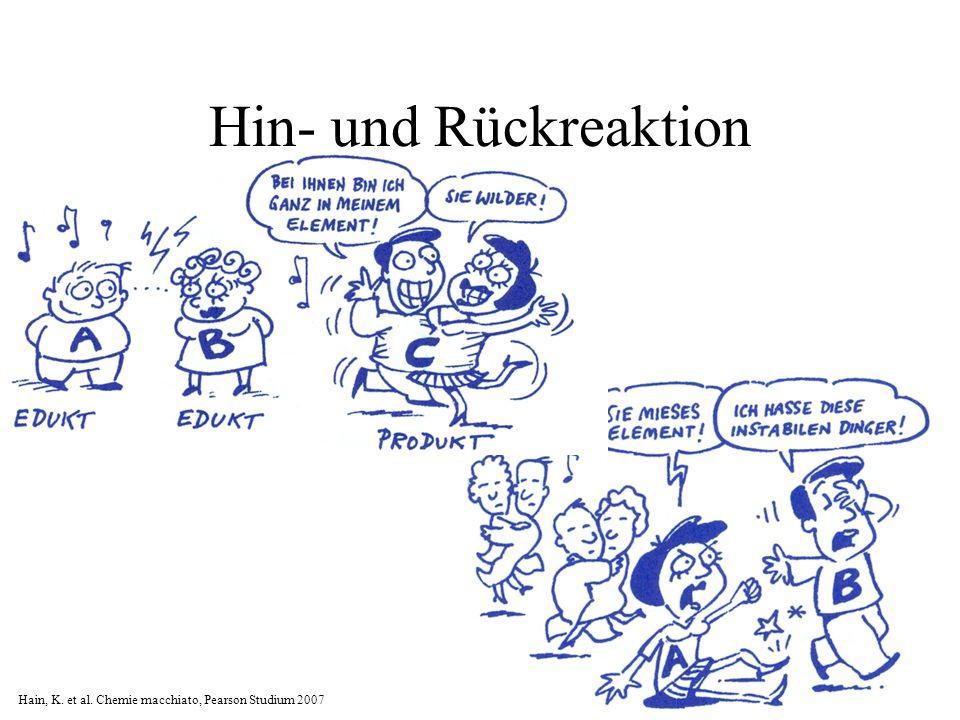 Hin- und Rückreaktion Hain, K. et al. Chemie macchiato, Pearson Studium 2007