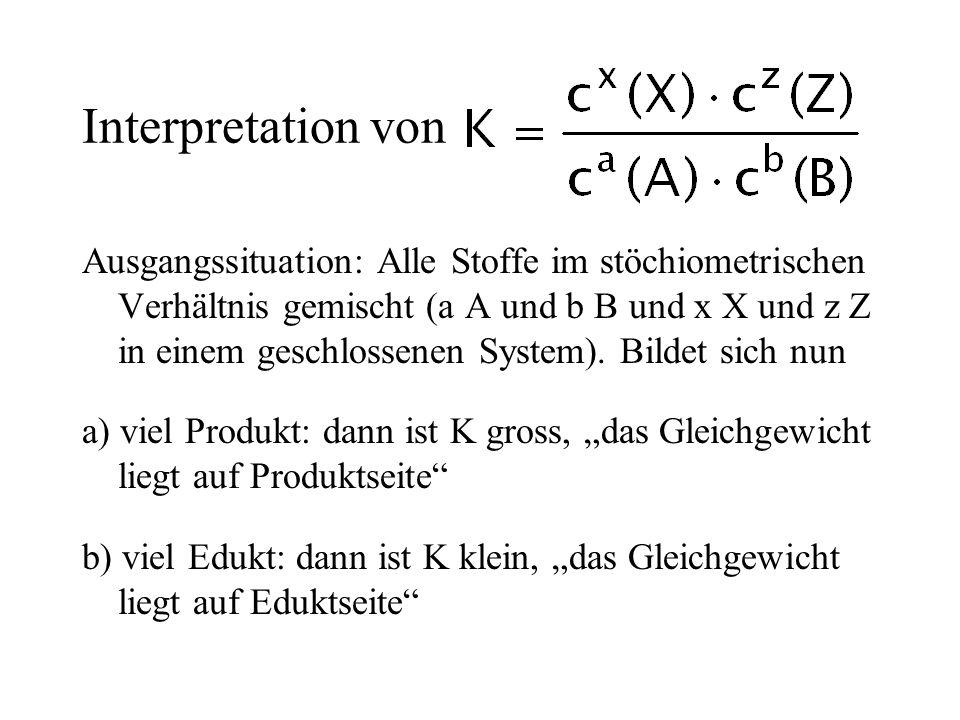 Interpretation von Ausgangssituation: Alle Stoffe im stöchiometrischen Verhältnis gemischt (a A und b B und x X und z Z in einem geschlossenen System).