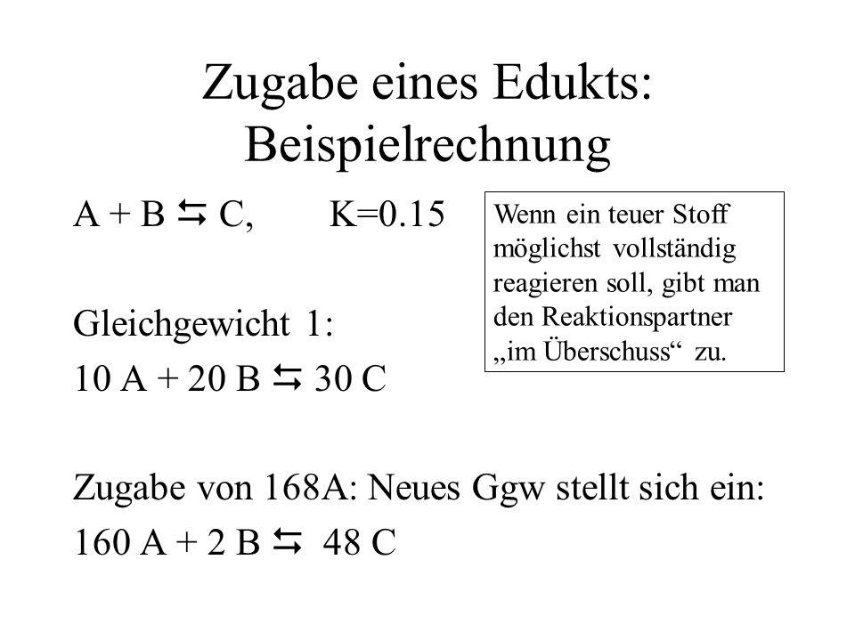 Zugabe eines Edukts: Beispielrechnung A + B C, K=0.15 Gleichgewicht 1: 10 A + 20 B 30 C Zugabe von 168A: Neues Ggw stellt sich ein: 160 A + 2 B 48 C Wenn ein teuer Stoff möglichst vollständig reagieren soll, gibt man den Reaktionspartner im Überschuss zu.