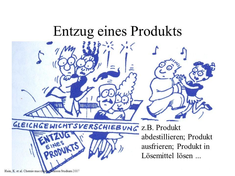 Entzug eines Produkts z.B. Produkt abdestillieren; Produkt ausfrieren; Produkt in Lösemittel lösen... Hain, K. et al. Chemie macchiato, Pearson Studiu