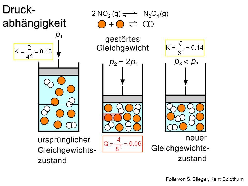 2 NO 2 (g) N 2 O 4 (g) Druck- abhängigkeit Folie von S. Stieger, Kanti Solothurn