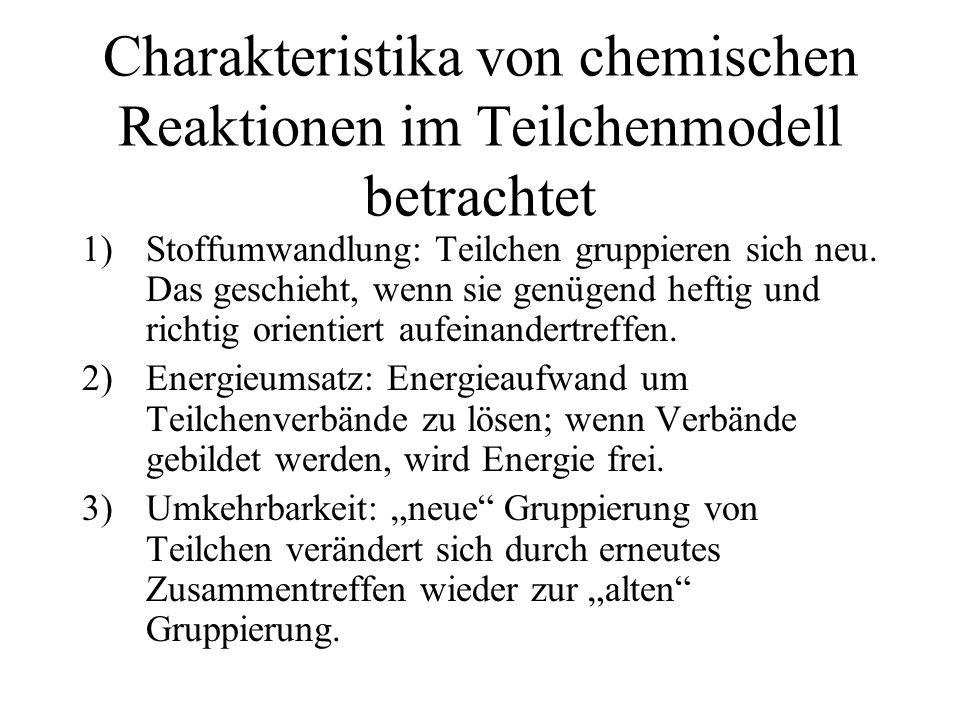Charakteristika von chemischen Reaktionen im Teilchenmodell betrachtet 1)Stoffumwandlung: Teilchen gruppieren sich neu.
