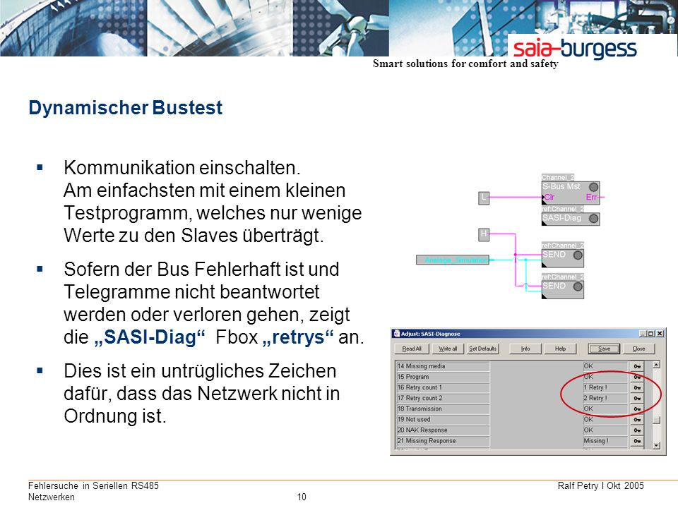 Smart solutions for comfort and safety Ralf Petry I Okt 2005Fehlersuche in Seriellen RS485 Netzwerken10 Dynamischer Bustest Kommunikation einschalten.