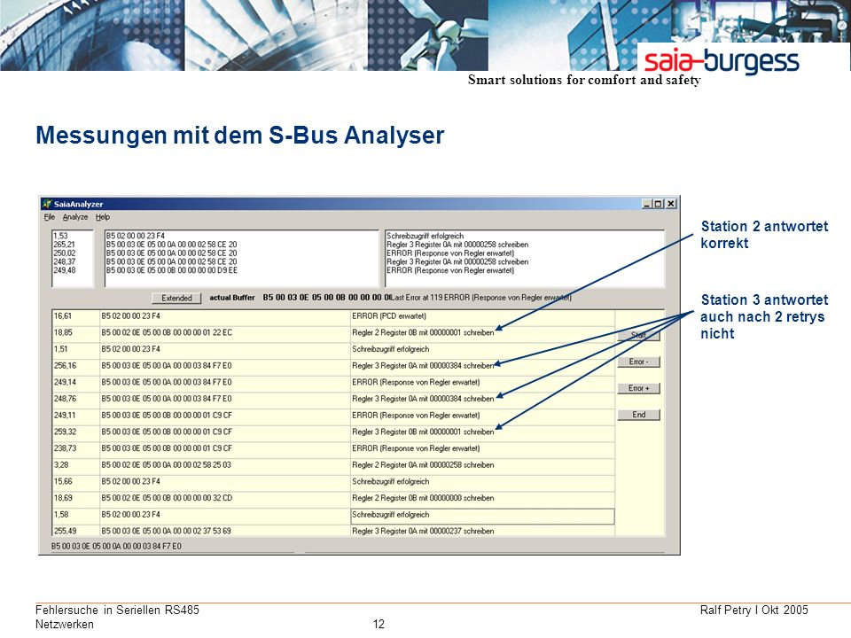 Smart solutions for comfort and safety Ralf Petry I Okt 2005Fehlersuche in Seriellen RS485 Netzwerken12 Messungen mit dem S-Bus Analyser Station 2 ant