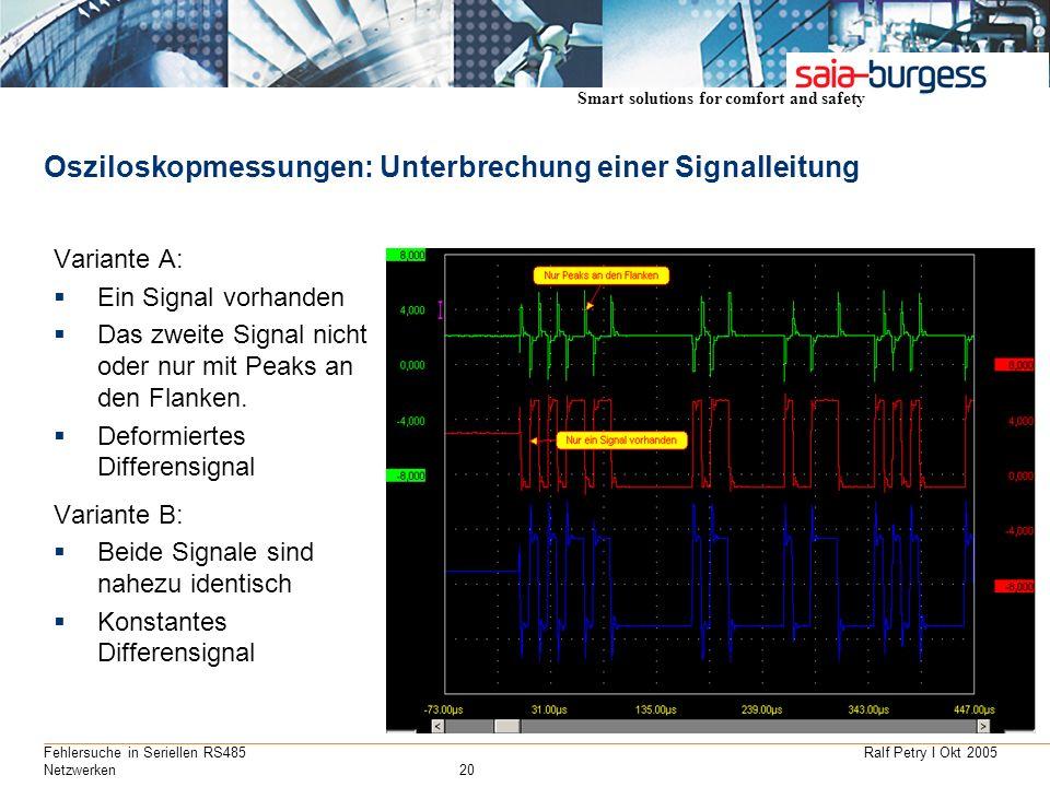Smart solutions for comfort and safety Ralf Petry I Okt 2005Fehlersuche in Seriellen RS485 Netzwerken20 Osziloskopmessungen: Unterbrechung einer Signa