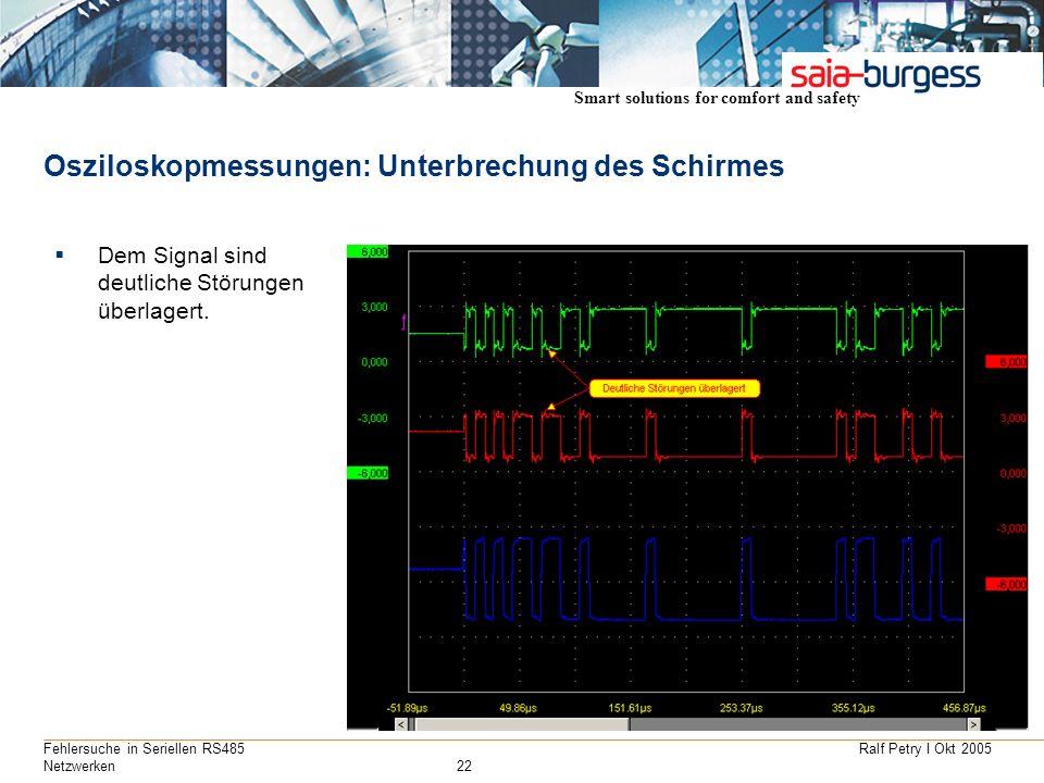 Smart solutions for comfort and safety Ralf Petry I Okt 2005Fehlersuche in Seriellen RS485 Netzwerken22 Osziloskopmessungen: Unterbrechung des Schirme