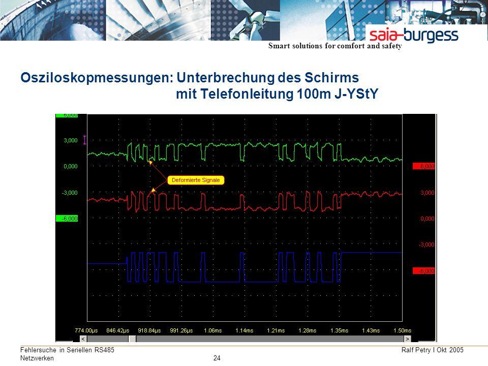 Smart solutions for comfort and safety Ralf Petry I Okt 2005Fehlersuche in Seriellen RS485 Netzwerken24 Osziloskopmessungen: Unterbrechung des Schirms