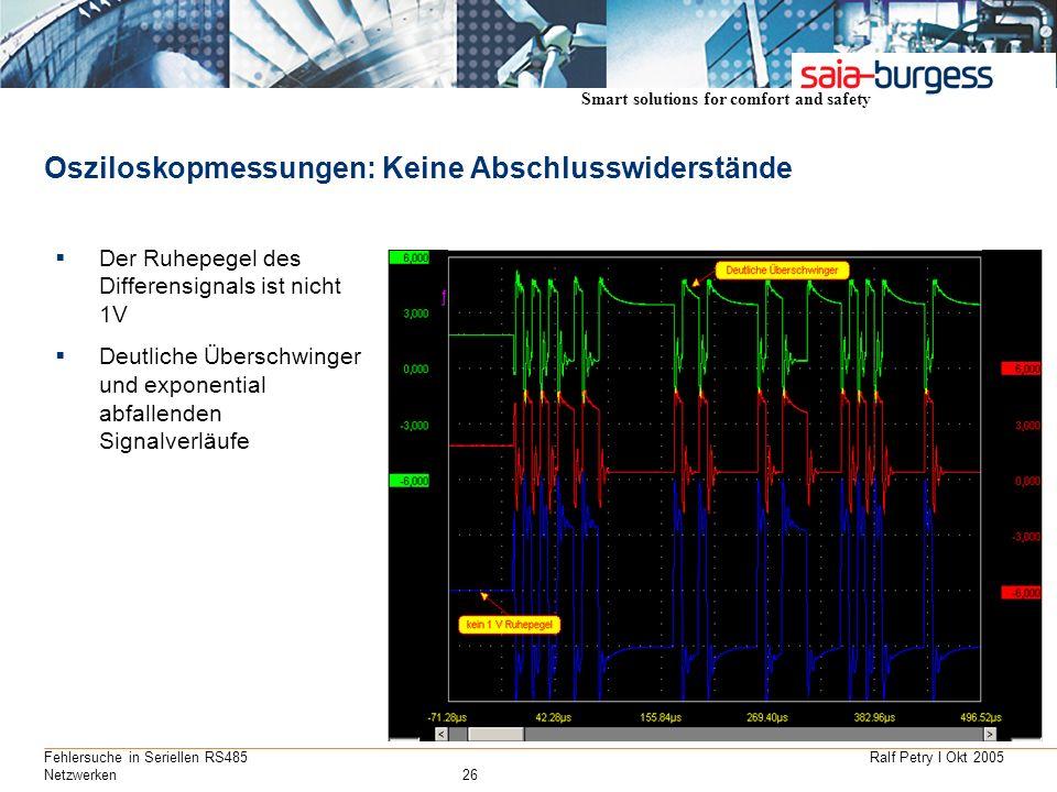 Smart solutions for comfort and safety Ralf Petry I Okt 2005Fehlersuche in Seriellen RS485 Netzwerken26 Osziloskopmessungen: Keine Abschlusswiderständ