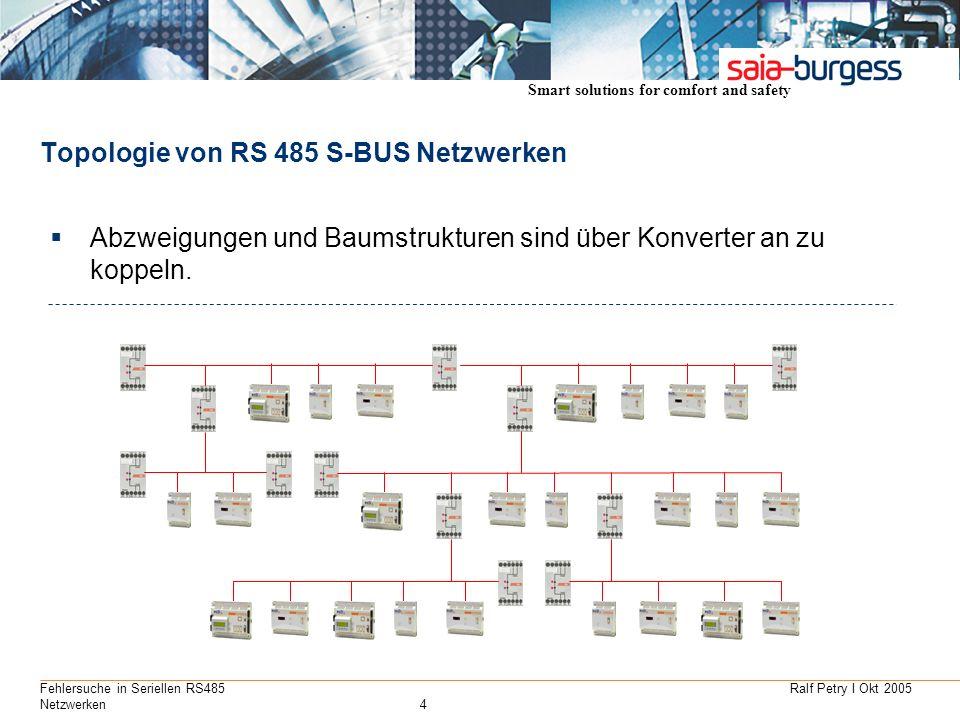Smart solutions for comfort and safety Ralf Petry I Okt 2005Fehlersuche in Seriellen RS485 Netzwerken4 Topologie von RS 485 S-BUS Netzwerken Abzweigun