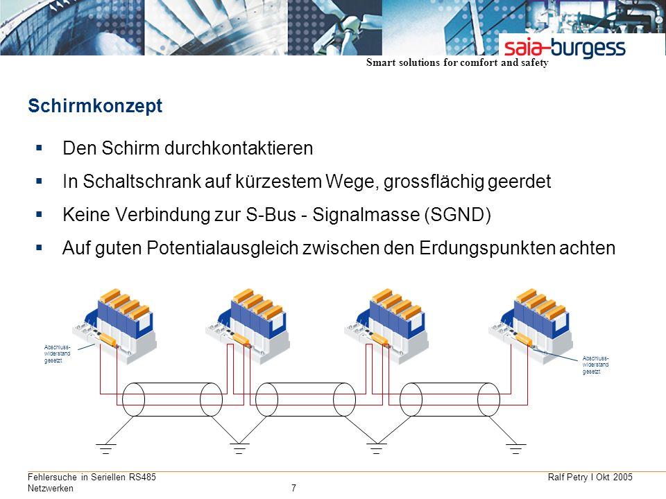 Smart solutions for comfort and safety Ralf Petry I Okt 2005Fehlersuche in Seriellen RS485 Netzwerken7 Schirmkonzept Den Schirm durchkontaktieren In S