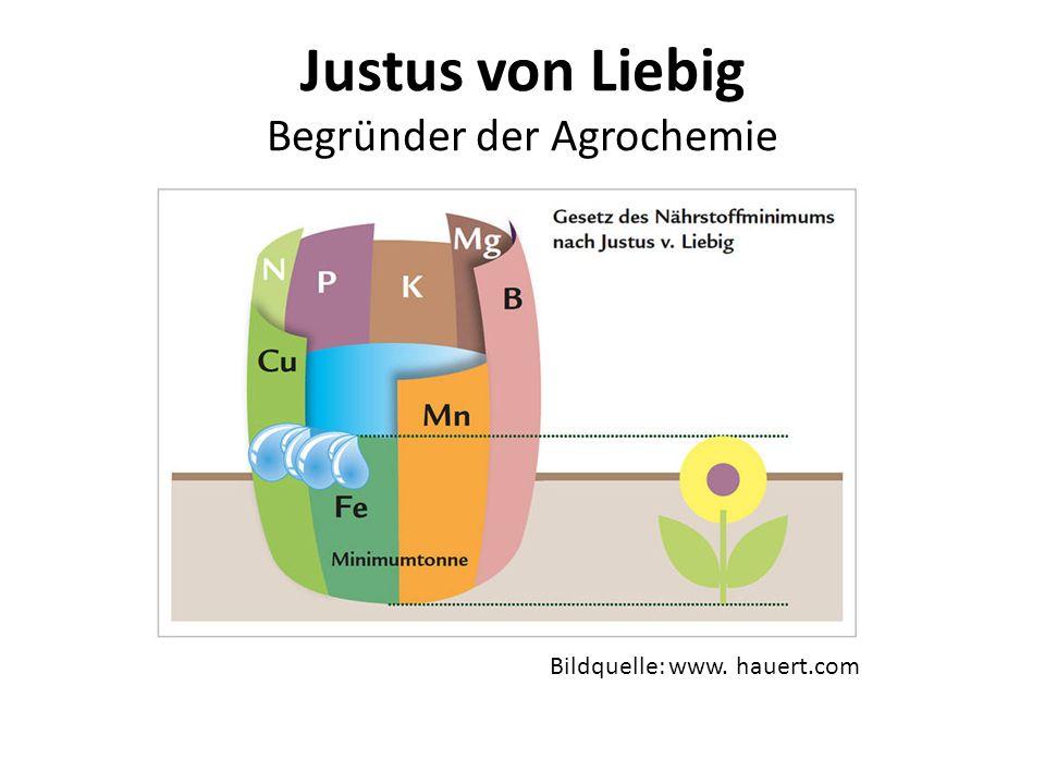 Justus von Liebig Begründer der Agrochemie Bildquelle: www. hauert.com