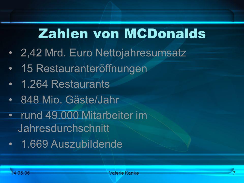 14.05.06Valerie Kanke7 Zahlen von MCDonalds 2,42 Mrd. Euro Nettojahresumsatz 15 Restauranteröffnungen 1.264 Restaurants 848 Mio. Gäste/Jahr rund 49.00