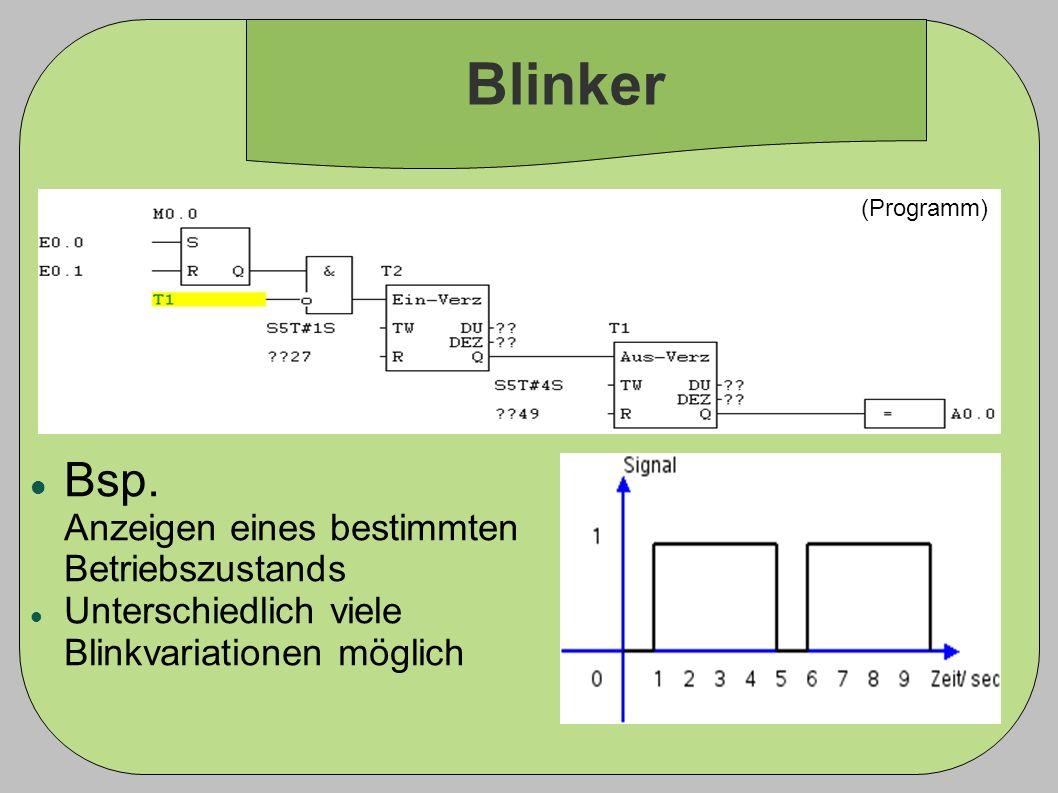 Blinker Bsp. Anzeigen eines bestimmten Betriebszustands Unterschiedlich viele Blinkvariationen möglich (Programm)