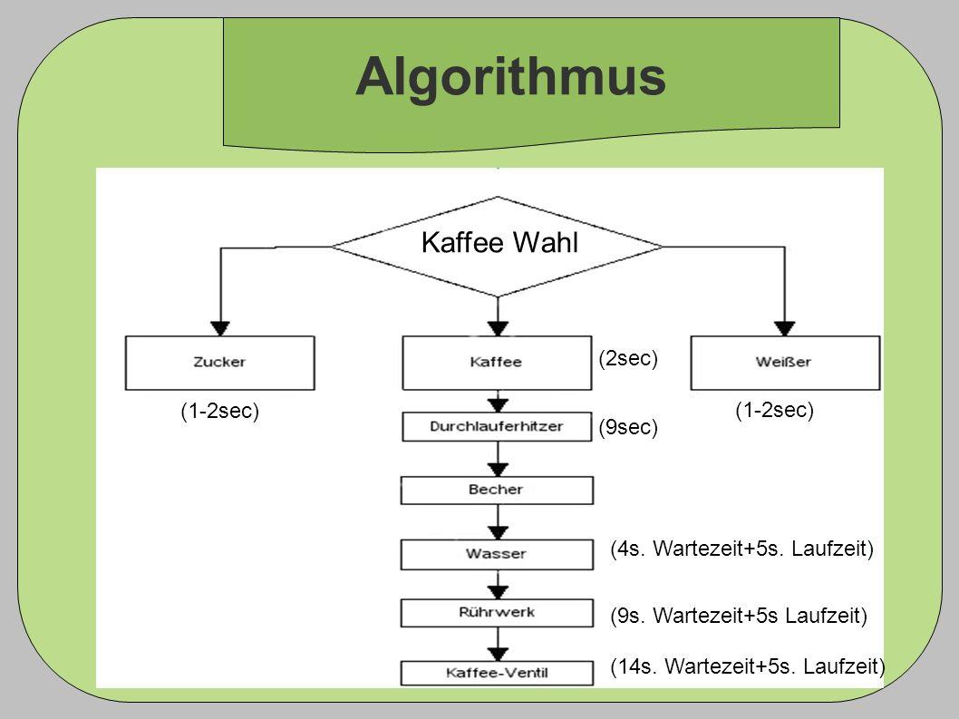 Kaffee Wahl (14s. Wartezeit+5s. Laufzeit) (1-2sec) (2sec) (9sec) (4s. Wartezeit+5s. Laufzeit) (9s. Wartezeit+5s Laufzeit) (1-2sec)
