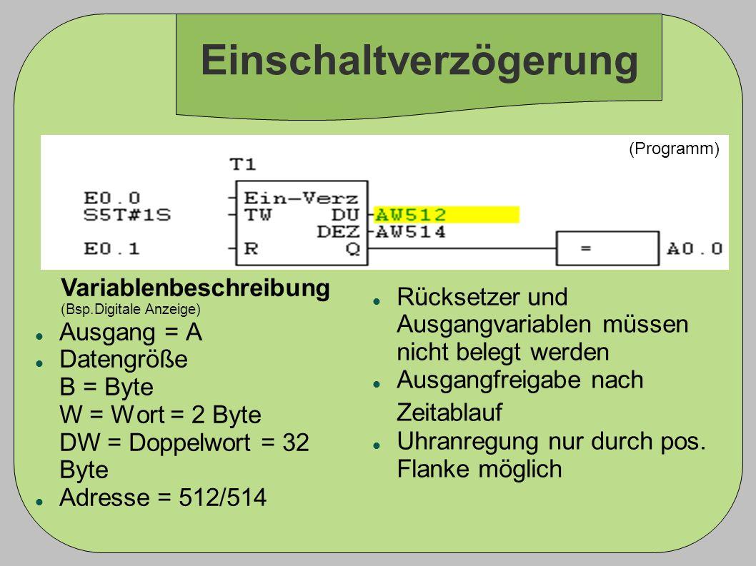 Einschaltverzögerung Variablenbeschreibung (Bsp.Digitale Anzeige) (Programm) Ausgang = A Datengröße B = Byte W = Wort = 2 Byte DW = Doppelwort = 32 By