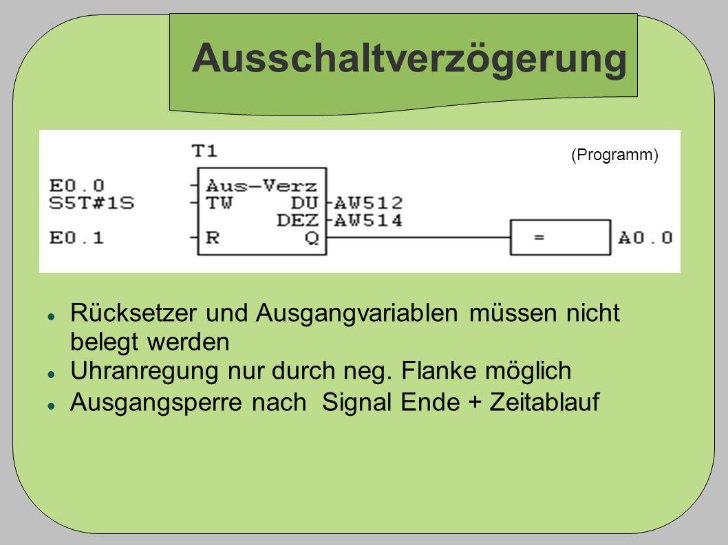 Ausschaltverzögerung Rücksetzer und Ausgangvariablen müssen nicht belegt werden Uhranregung nur durch neg. Flanke möglich Ausgangsperre nach Signal En