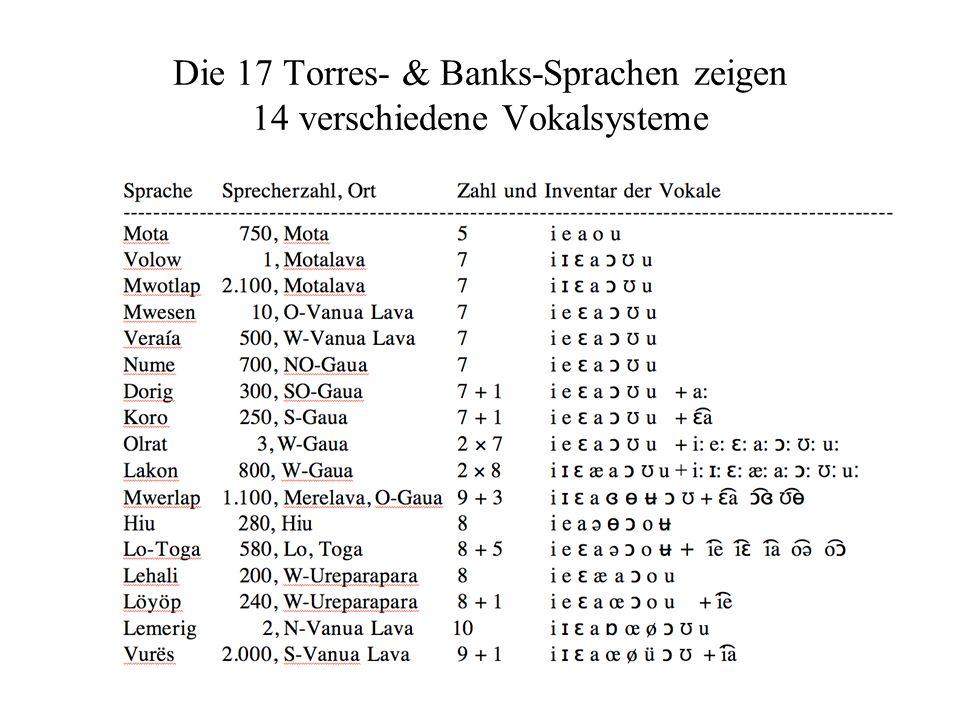 Die 17 Torres- & Banks-Sprachen zeigen 14 verschiedene Vokalsysteme