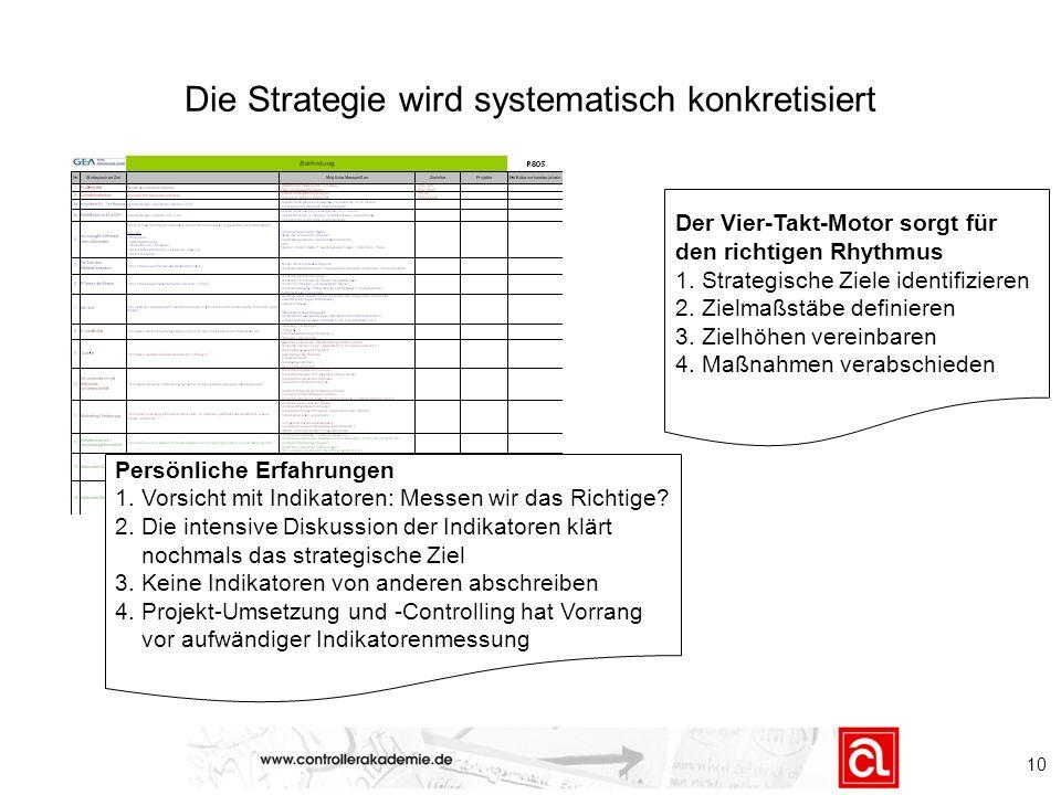 10 Die Strategie wird systematisch konkretisiert Persönliche Erfahrungen 1. Vorsicht mit Indikatoren: Messen wir das Richtige? 2. Die intensive Diskus