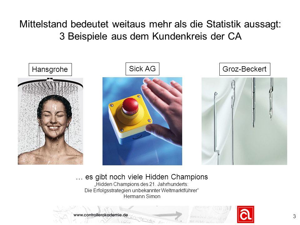 3 Mittelstand bedeutet weitaus mehr als die Statistik aussagt: 3 Beispiele aus dem Kundenkreis der CA HansgroheSick AGGroz-Beckert … es gibt noch viele Hidden Champions Hidden Champions des 21.