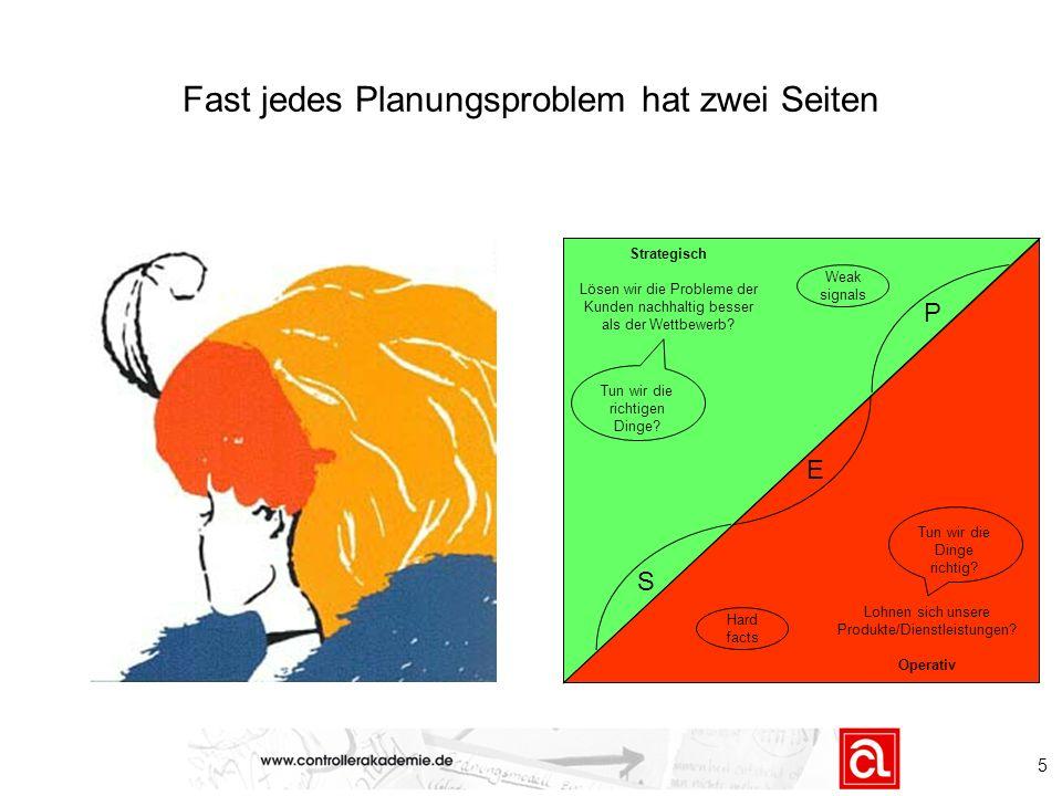5 Fast jedes Planungsproblem hat zwei Seiten S E P Strategisch Lösen wir die Probleme der Kunden nachhaltig besser als der Wettbewerb? Lohnen sich uns