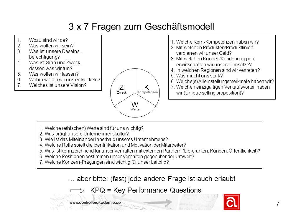 7 3 x 7 Fragen zum Geschäftsmodell 1. Wozu sind wir da? 2. Was wollen wir sein? 3. Was ist unsere Daseins- berechtigung? 4. Was ist Sinn und Zweck, de
