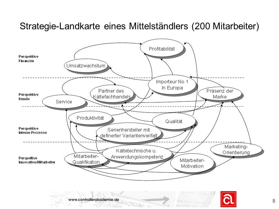 8 Strategie-Landkarte eines Mittelständlers (200 Mitarbeiter)