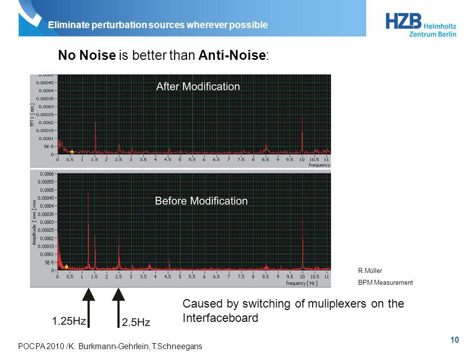 10 POCPA 2010 /K. Burkmann-Gehrlein, T.Schneegans Eliminate perturbation sources wherever possible No Noise is better than Anti-Noise: R.Müller BPM Me