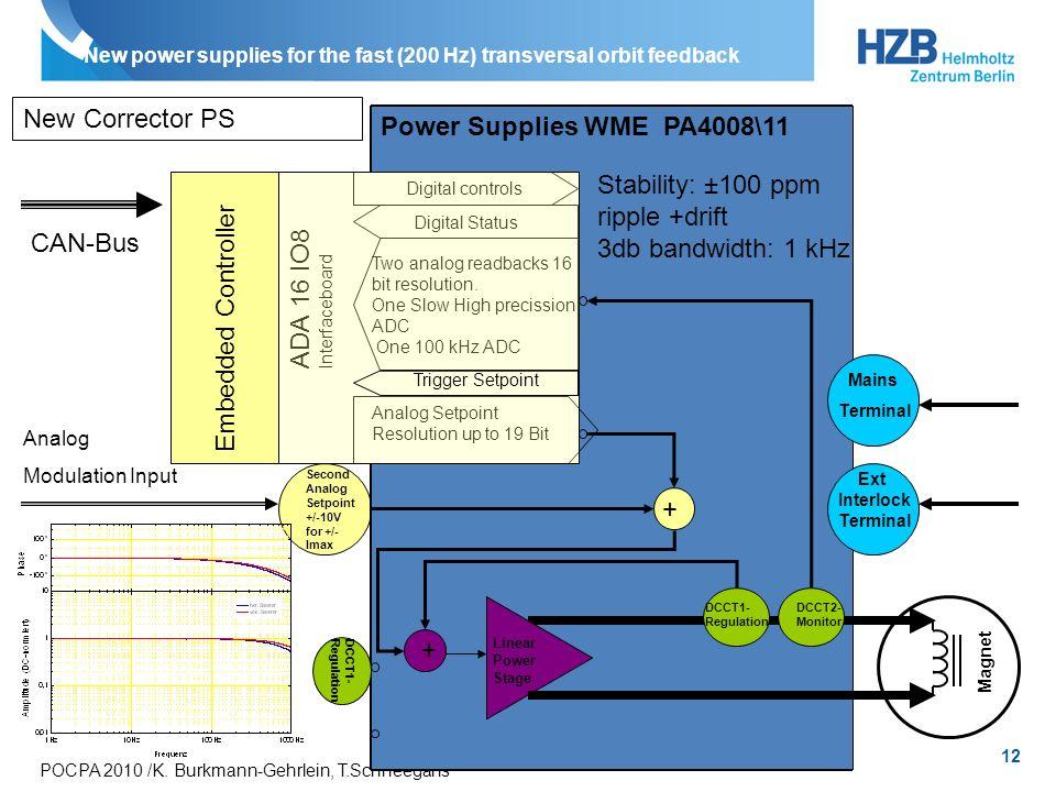 12 POCPA 2010 /K. Burkmann-Gehrlein, T.Schneegans New power supplies for the fast (200 Hz) transversal orbit feedback Power Supplies WME PA4008\11 ADA