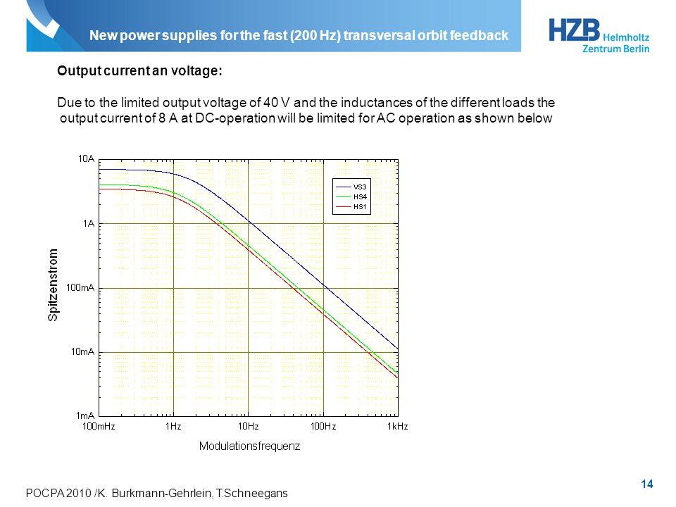 14 POCPA 2010 /K. Burkmann-Gehrlein, T.Schneegans New power supplies for the fast (200 Hz) transversal orbit feedback Output current an voltage: Due t