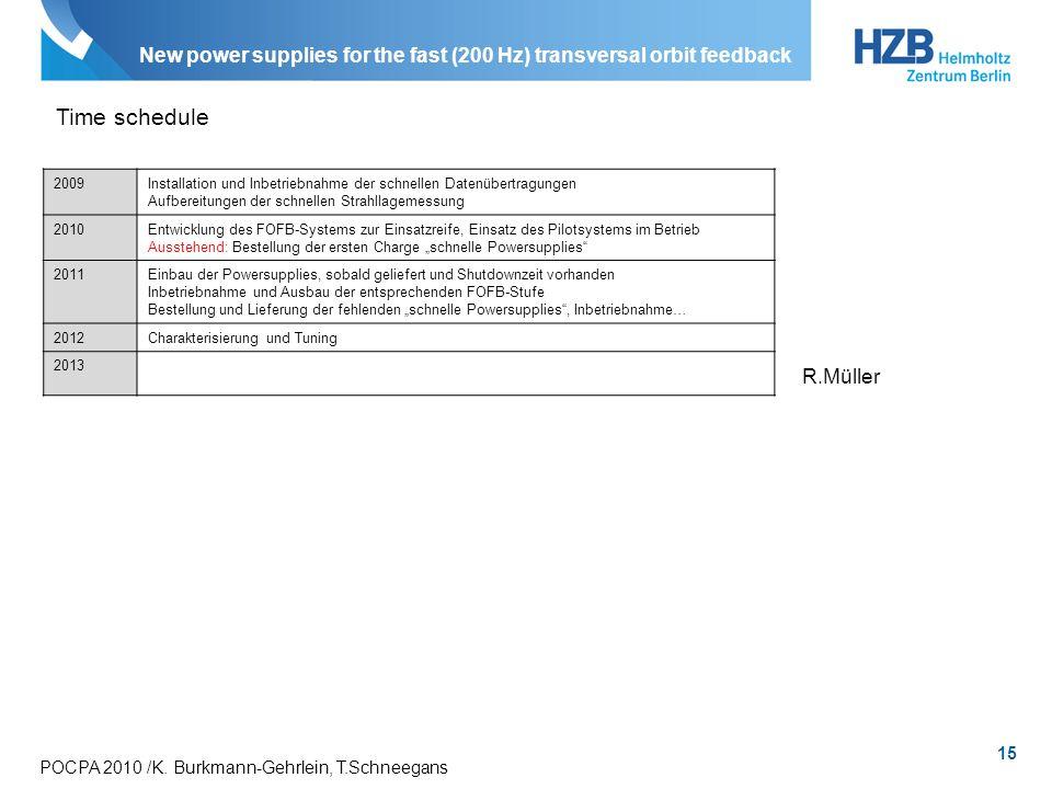 15 POCPA 2010 /K. Burkmann-Gehrlein, T.Schneegans New power supplies for the fast (200 Hz) transversal orbit feedback 2009 Installation und Inbetriebn
