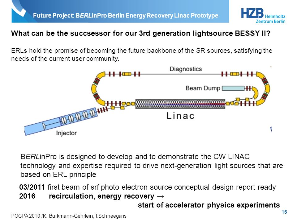 16 POCPA 2010 /K. Burkmann-Gehrlein, T.Schneegans Future Project: BERLinPro Berlin Energy Recovery Linac Prototype What can be the succsessor for our