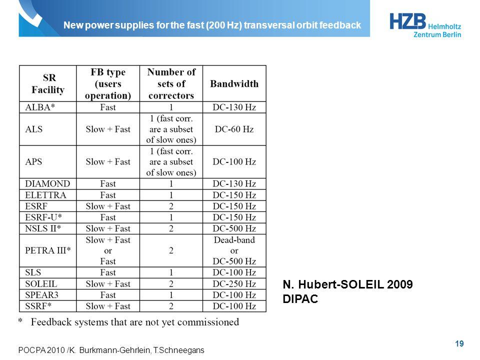 19 POCPA 2010 /K. Burkmann-Gehrlein, T.Schneegans New power supplies for the fast (200 Hz) transversal orbit feedback N. Hubert-SOLEIL 2009 DIPAC