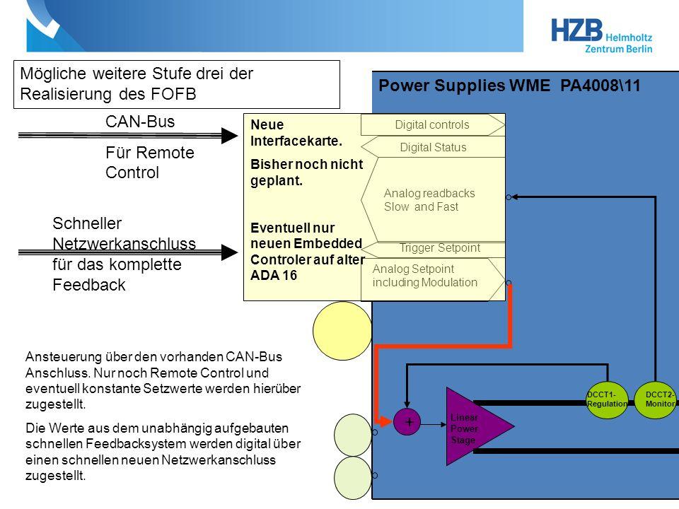 I Nom = ± 8 A U Nom = ± 40 V Mögliche weitere Stufe drei der Realisierung des FOFB Ansteuerung über den vorhanden CAN-Bus Anschluss. Nur noch Remote C