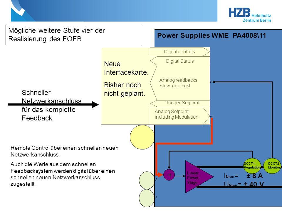 Power Supplies WME PA4008\11 Analog Setpoint including Modulation Analog readbacks Slow and Fast Digital Status Digital controls Trigger Setpoint DCCT