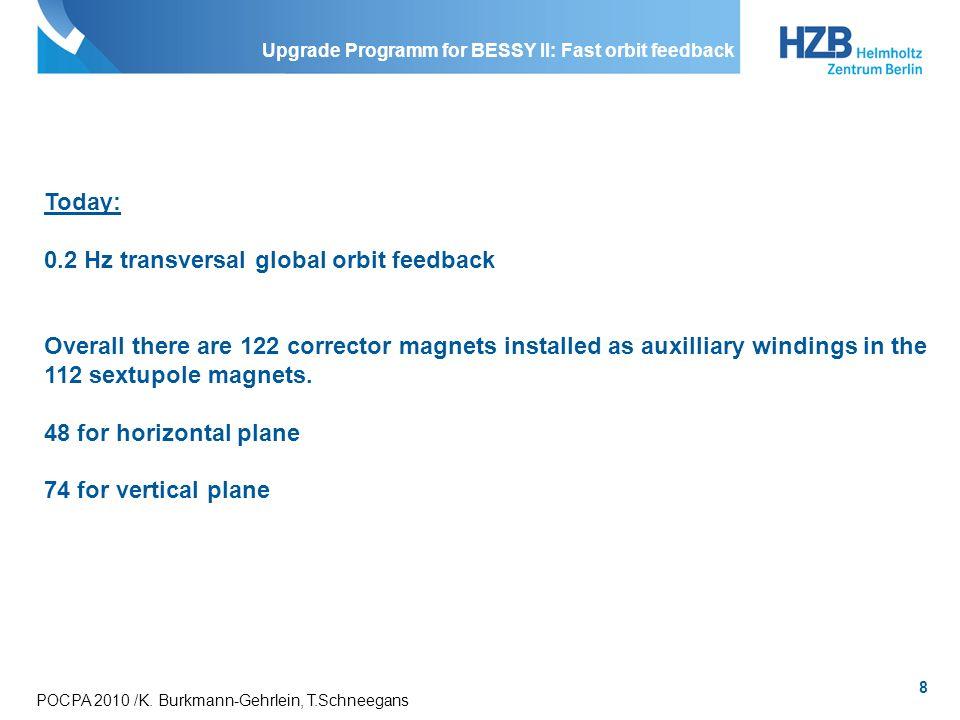 8 POCPA 2010 /K. Burkmann-Gehrlein, T.Schneegans Upgrade Programm for BESSY II: Fast orbit feedback Today: 0.2 Hz transversal global orbit feedback Ov