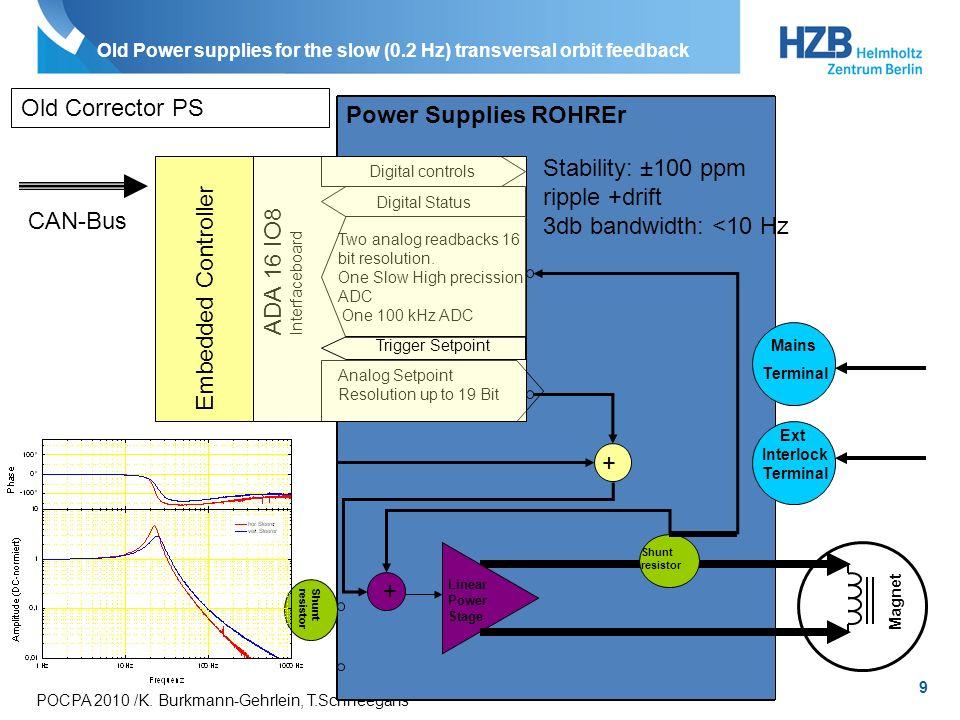9 POCPA 2010 /K. Burkmann-Gehrlein, T.Schneegans Old Power supplies for the slow (0.2 Hz) transversal orbit feedback Power Supplies ROHREr ADA 16 IO8