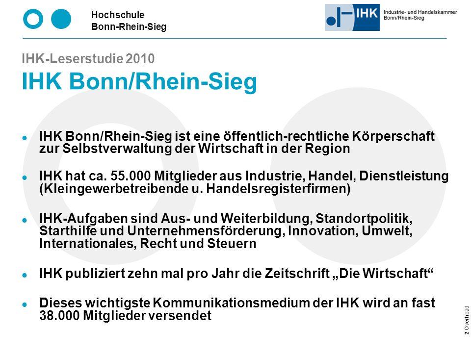 Hochschule Bonn-Rhein-Sieg 43 Overhead IHK-Leserstudie 2010 Empfehlungen für die IHK-Zeitschrift Empfänger-Adressdateien aktualisieren, ergänzen und erweitern Themen mit hoher Leserakzeptanz beibehalten oder ausbauen Graphisches Layout und redaktionelle Aktualität weiterführen Wenig attraktive Rubriken wie Jubiläen o.