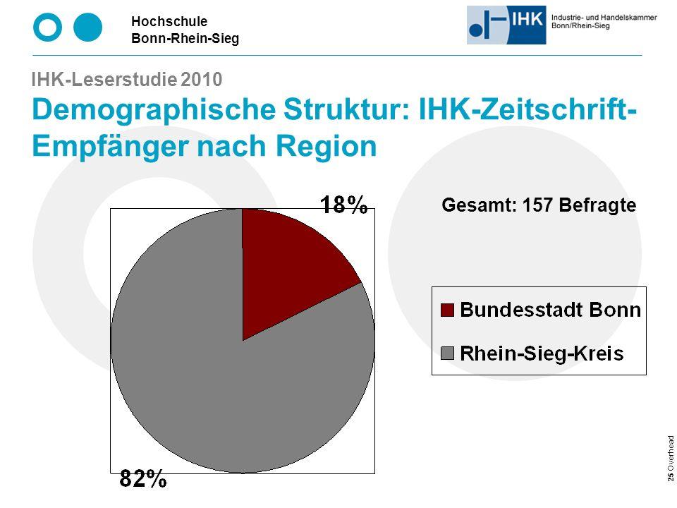 Hochschule Bonn-Rhein-Sieg 25 Overhead IHK-Leserstudie 2010 Demographische Struktur: IHK-Zeitschrift- Empfänger nach Region Gesamt: 157 Befragte