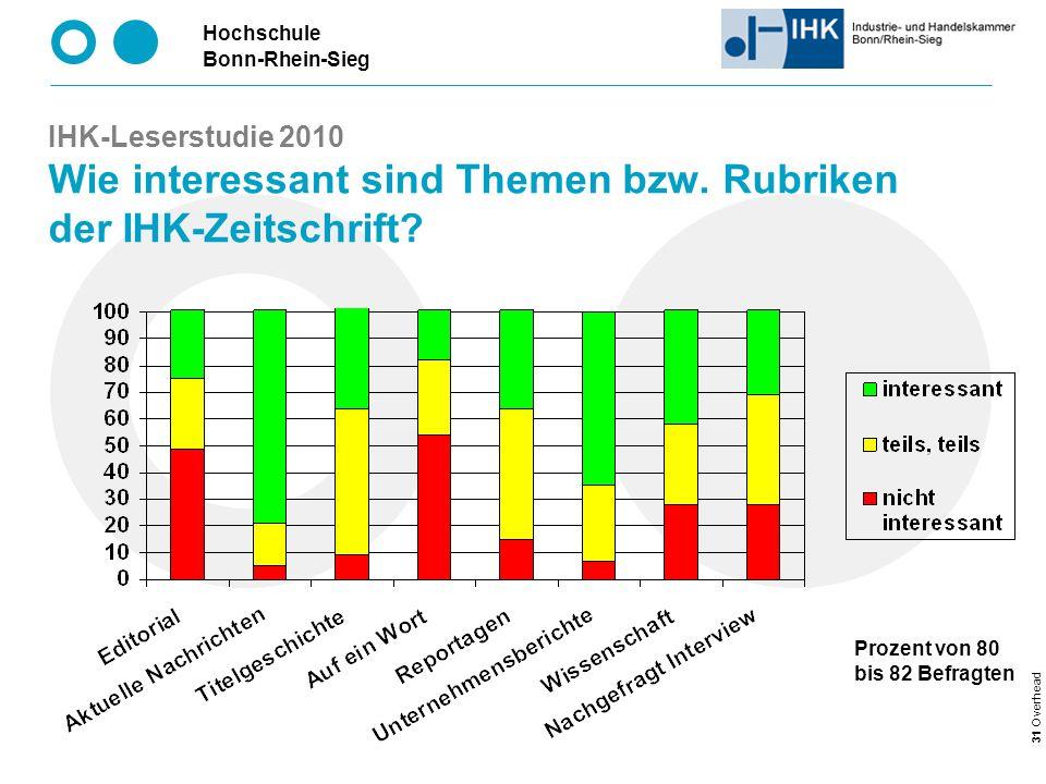 Hochschule Bonn-Rhein-Sieg 31 Overhead IHK-Leserstudie 2010 Wie interessant sind Themen bzw.