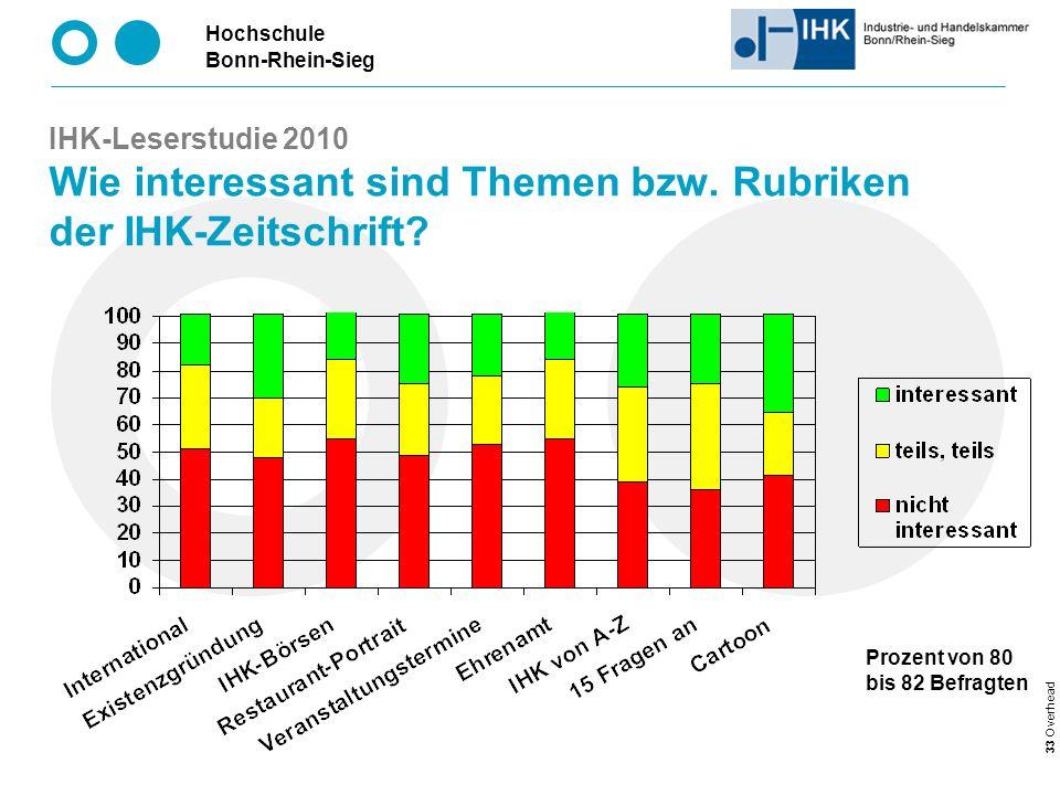 Hochschule Bonn-Rhein-Sieg 33 Overhead IHK-Leserstudie 2010 Wie interessant sind Themen bzw.