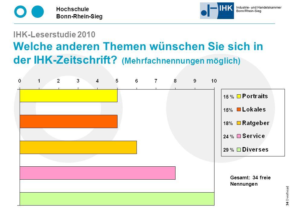Hochschule Bonn-Rhein-Sieg 34 Overhead IHK-Leserstudie 2010 Welche anderen Themen wünschen Sie sich in der IHK-Zeitschrift.