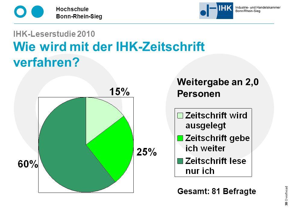 Hochschule Bonn-Rhein-Sieg 38 Overhead IHK-Leserstudie 2010 Wie wird mit der IHK-Zeitschrift verfahren.