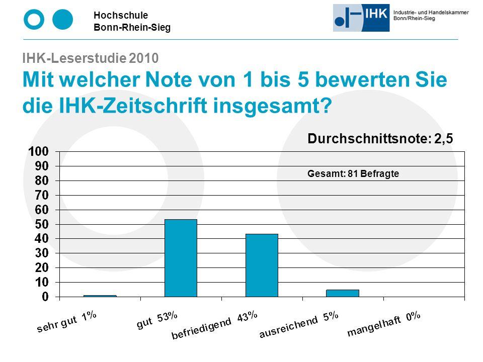 Hochschule Bonn-Rhein-Sieg IHK-Leserstudie 2010 Mit welcher Note von 1 bis 5 bewerten Sie die IHK-Zeitschrift insgesamt.