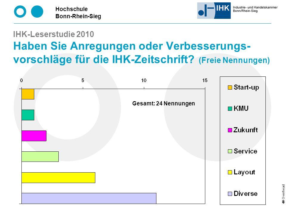 Hochschule Bonn-Rhein-Sieg 40 Overhead IHK-Leserstudie 2010 Haben Sie Anregungen oder Verbesserungs- vorschläge für die IHK-Zeitschrift.